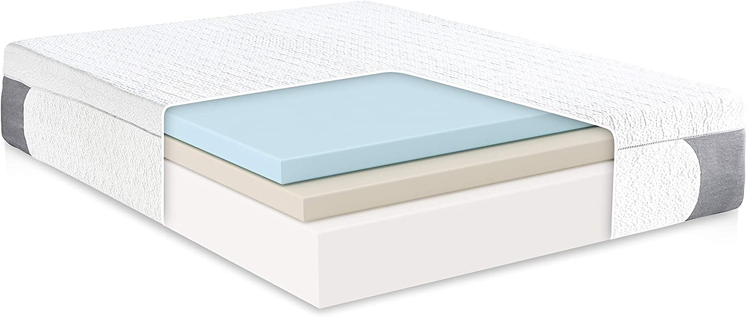 how to choose the mattress thickness